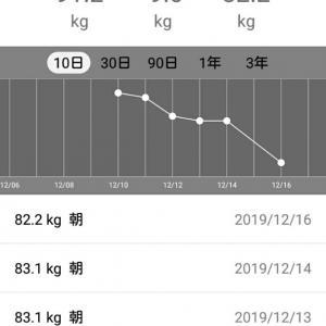 ダイエット253日目