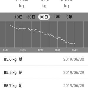 約3ヵ月でマイナス5.6kg