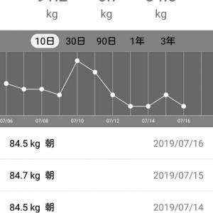 ダイエット100日目