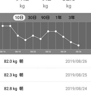 ダイエット141日目