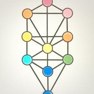 終了しました。あなたの生命の樹からのメッセージモニター募集します