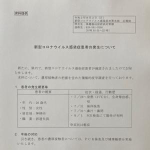 新型コロナウイルス(8月2日)