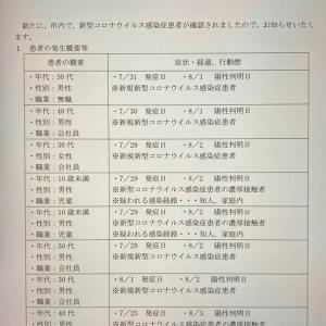 新型コロナウイルス(8月4日)