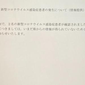 新型コロナウイルス(9月21日)
