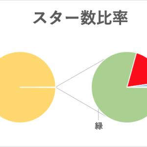 はてブで話題の記事&ブックマークのまとめ(2020/01)