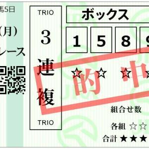 JRA 10月15日(火)  安倍晴明的競馬予想