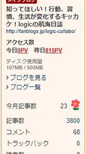 報告!ブログ記事数3800達成☆