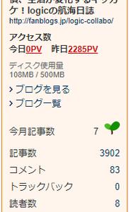 報告!ブログ記事数3900達成!