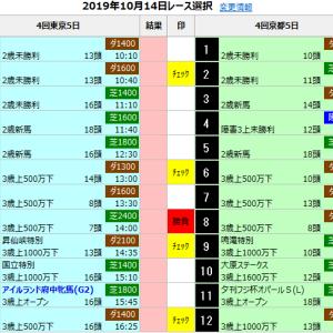 中央競馬 10/14(月) SP指数