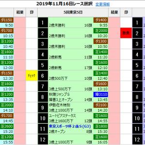 中央競馬 11/16(土) SP指数