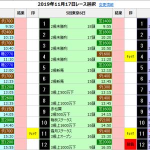 中央競馬 11/17(日) SP指数