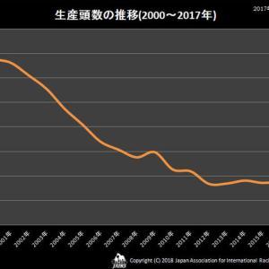 中央競馬 5/31(日) SP指数