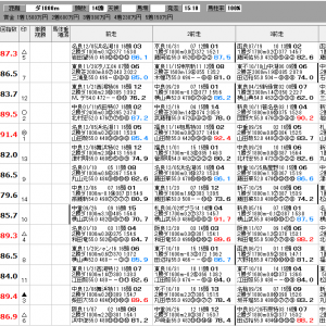 中央競馬 1/23(土) 豊明S SP指数