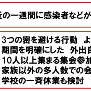 【2020/04/04】出勤禁止!