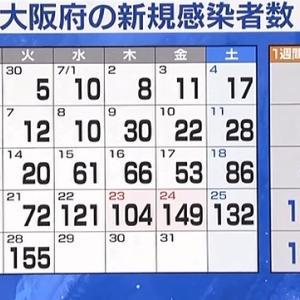 【2020/07/29】大阪府の新規感染者数の曜日別推移