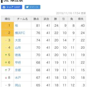 J2リーグもいよいよ最終戦です!