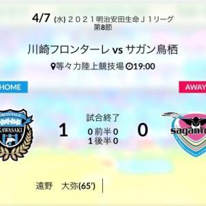 10人になろうとも王者川崎に鳥栖サッカーを貫き通した矜持! アウェイ川崎戦レビュー