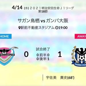 ゴールをこじ開ける力とアイデアがまだまだ課題! ホームG大阪戦レビュー