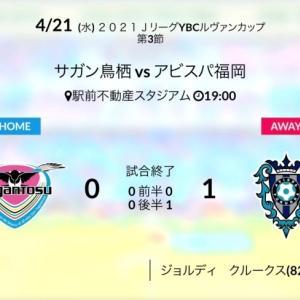 敗戦は悔しいがもっともっと前に進むための通過点だ! ルヴァン杯ホーム福岡戦レビュー