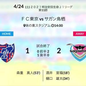 4月のリーグ戦の星を5分に戻す貴重な勝利! アウェイ東京戦レビュー