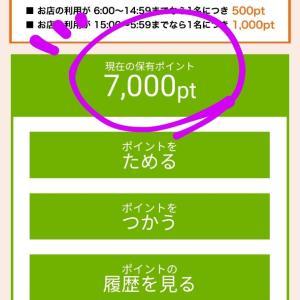 【GO TO Eatキャンペーン】『焼肉きんぐ』無料の子供もカウントされる?!