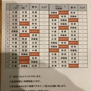 岡保女子チーム練習会