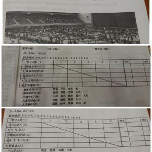 後期横浜リーグ(団体戦S~6部)