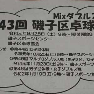 第43回磯子区Mixダブルス大会