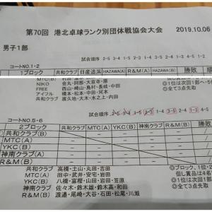 港北リーグ(団体戦2部)