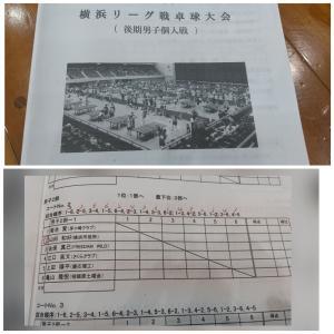 横浜リーグ後期個人戦