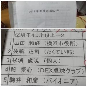横浜JUIC杯