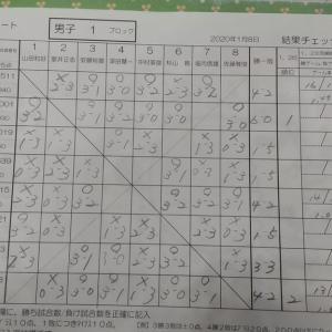 第190回K2リーグ in カルッツ川崎
