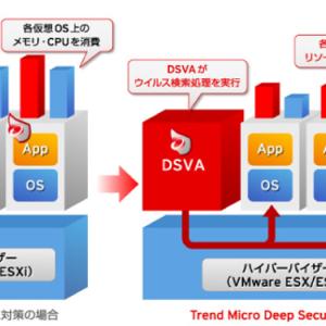 Deep Security の概要