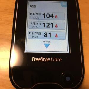 久しぶりの血糖値測定