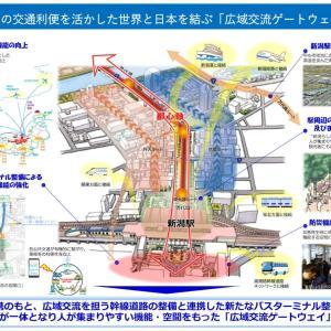 「バスタ新潟」設置で既存の万代シテイバスセンター再開発はどうなるの?