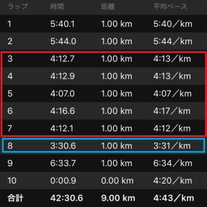 【松竹梅】2019神戸マラソンの目標タイム