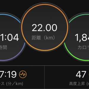 初の月間走行600キロ突破