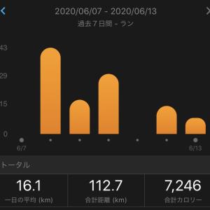 10週連続の週間100キロ越え