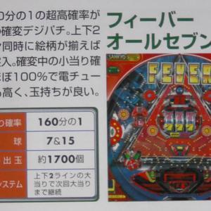 1989年 SANKYOドラム型デジパチ BGM集(7曲)