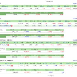 保有株の状況(2021年9月18日時点)