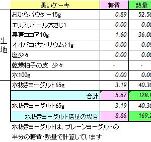 黒いケーキ/改良版
