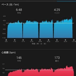 【さいたま国際】7週前のトレーニング(実践期1)低酸素トレ、6×400スピ練、筑波大学おめでとう