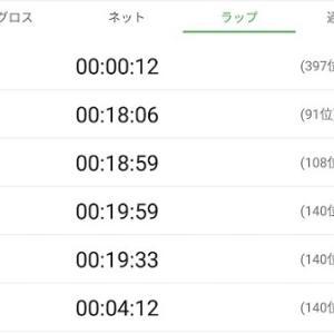 10/26 第25回手賀沼エコマラソン