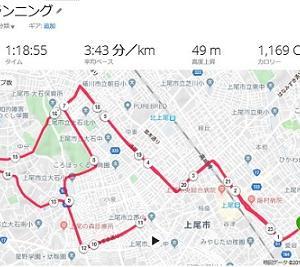 11/17 第32回上尾シティマラソン