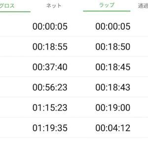 11/1 手賀沼トライアルマラソン(ハーフ)