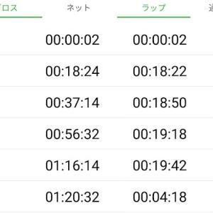 11/22 千葉・幕張トライアルマラソン(ハーフの部)