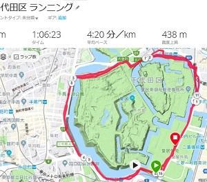 【さいたま国際マラソン】16週間前のトレーニング(持久力強化期3)皇居15km、LT(低酸素)