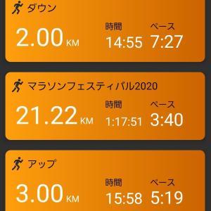 【速報】マラソンフェスティバル2020