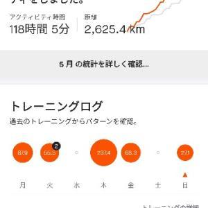 今更ながら5月の走行距離。。