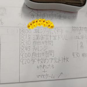 入院11、12、13日目 〜感情爆発?〜